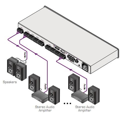 接线端子.它可将8路立体声输入中  的任何一路切换到立体声高清图片